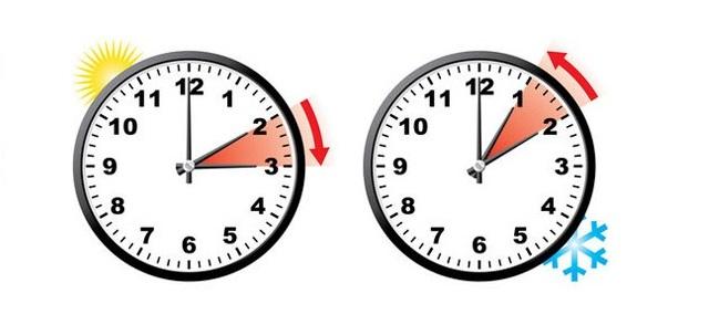 Saatler Neden Dolayı İleri - Geri Alınır ?